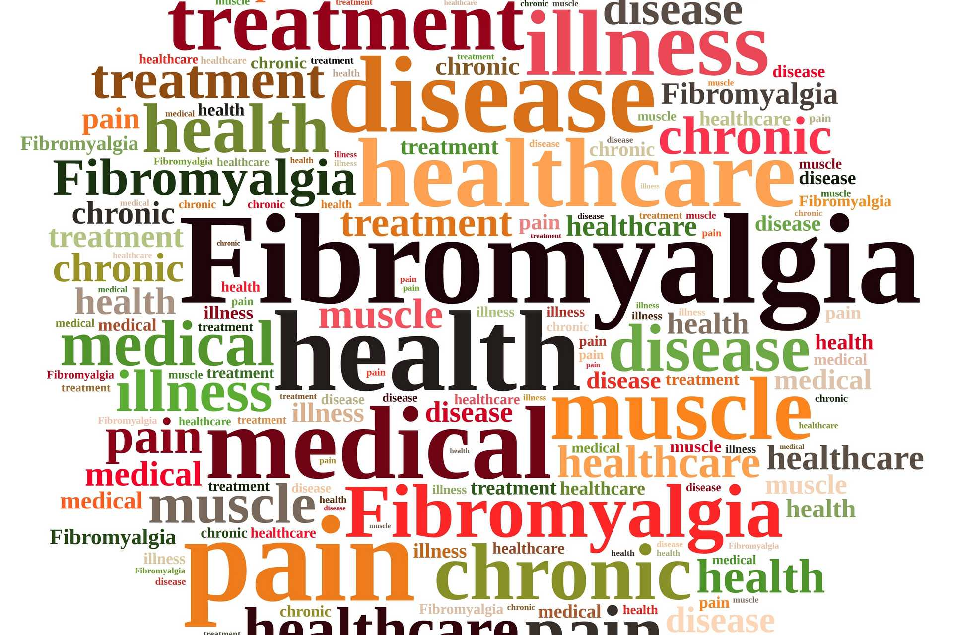 En masse ord om fibromyalgi